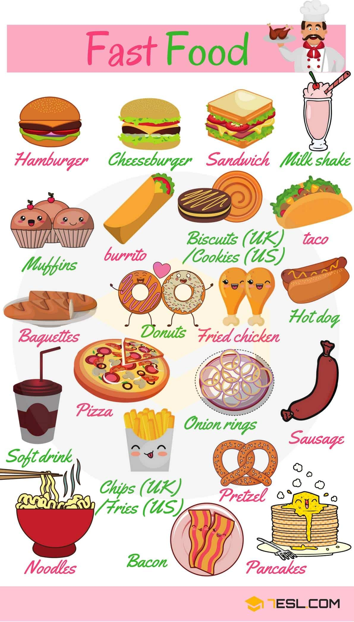 Mexican Food Vocabulary