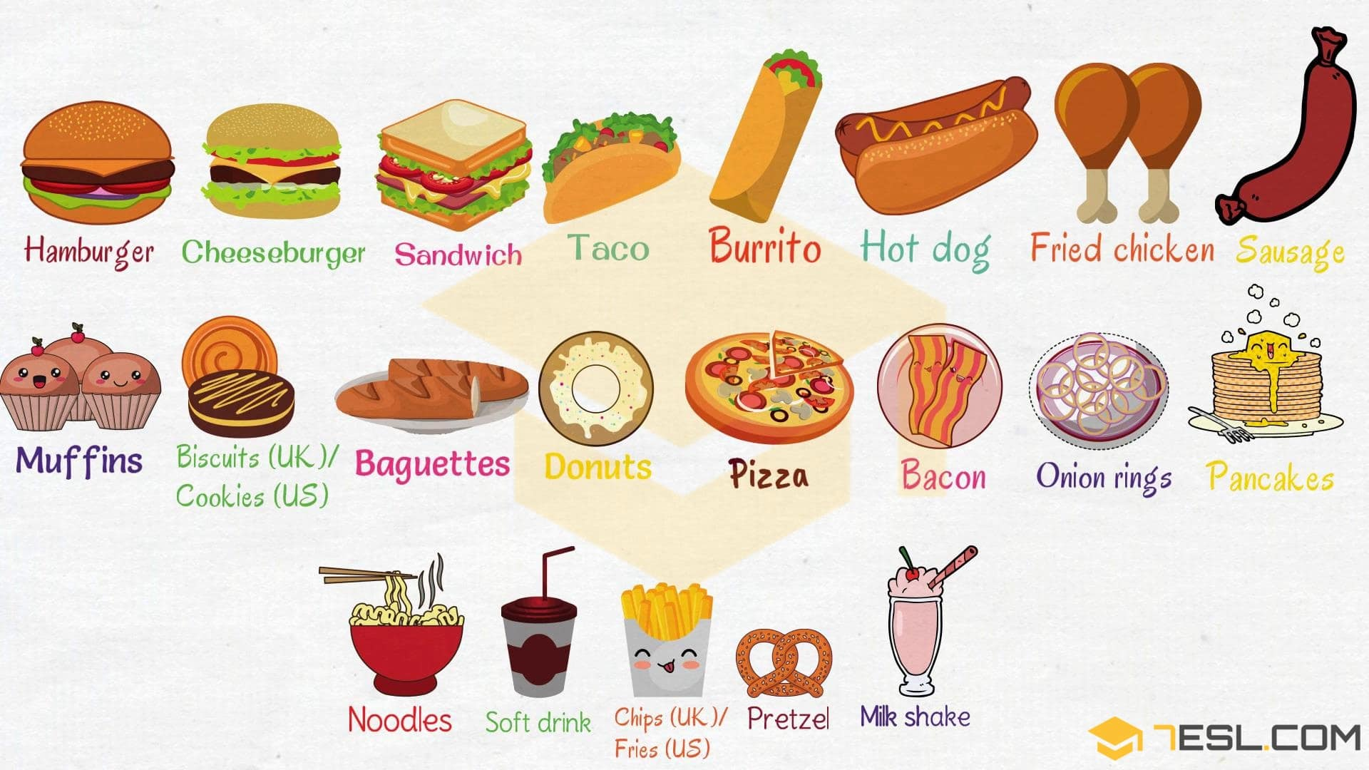 Fast Food List: Types of Fast Food with Pictures
