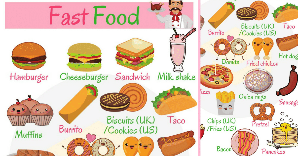 Fast Food Vocabulary | Different Types of Fast Food 1
