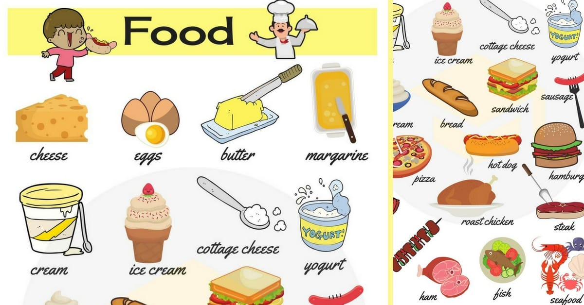 Food Vocabulary in English | Learn Food Names 17