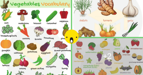 fruits and vegetables names archives 7 e s l