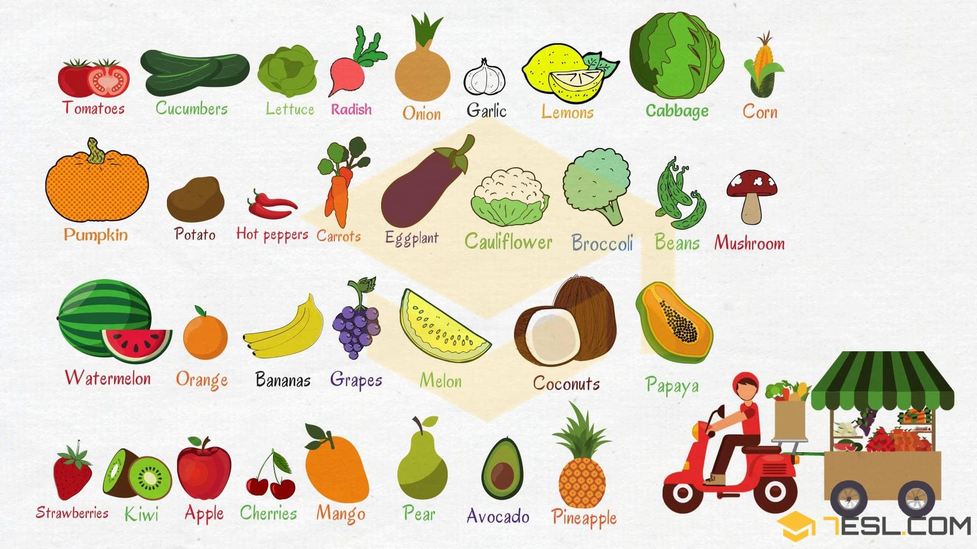 graphic regarding Printable Fruit and Vegetables titled Culmination and Veggies: Listing, Names Illustrations or photos - 7 E S L