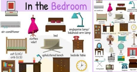 In the Bedroom Vocabulary | Names of Bedroom Objects 89