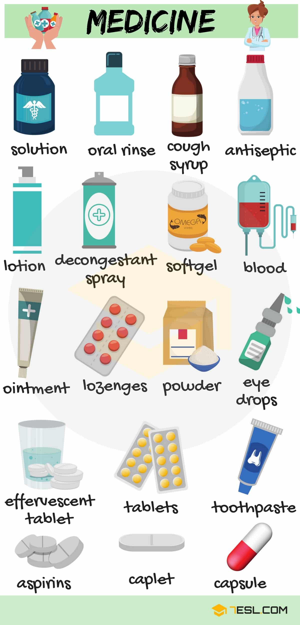Medicine Vocabulary | Picture