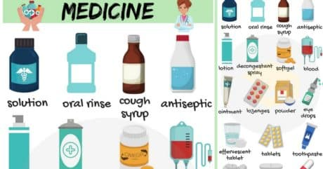 Medical Vocabulary: Medicine Names List with Pictures