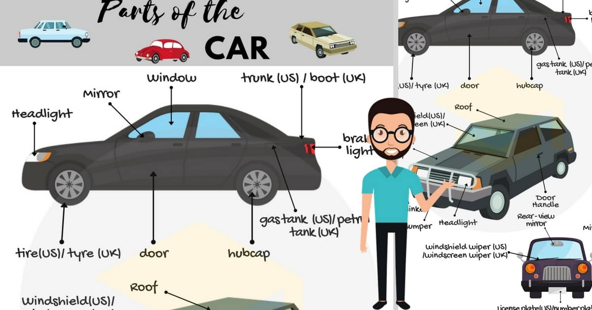 List of Car Parts | Parts of A Car Vocabulary in English - 7 E S L