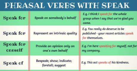 Phrasal Verbs with SPEAK (with Meaning and Examples) 27
