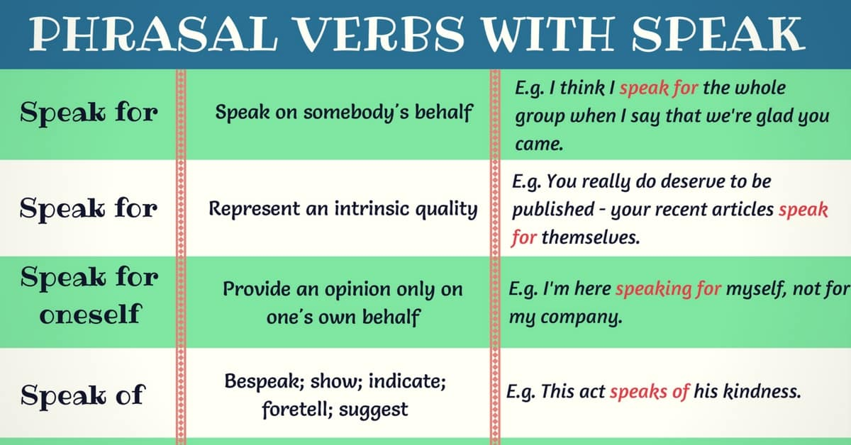 Phrasal Verbs with SPEAK (with Meaning and Examples) 1