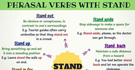 23 Phrasal Verbs with STAND (with Meaning and Examples) 26