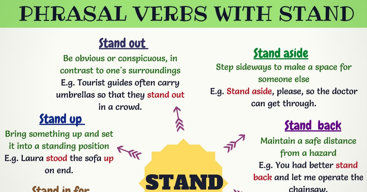 23 Phrasal Verbs with STAND: Stand aside, Stand by, Stand out, Stand up... 1