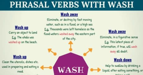 15 Phrasal Verbs with WASH (with Meaning and Examples) 21