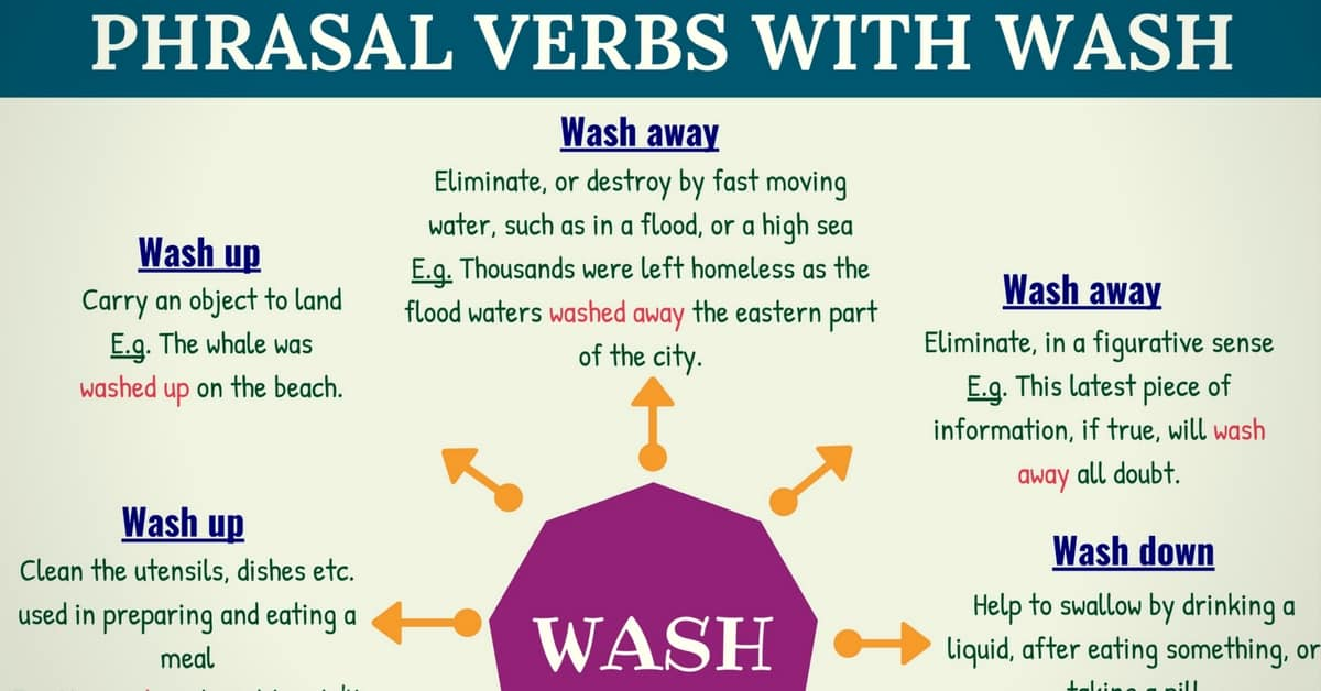 15 Phrasal Verbs with WASH (with Meaning and Examples)