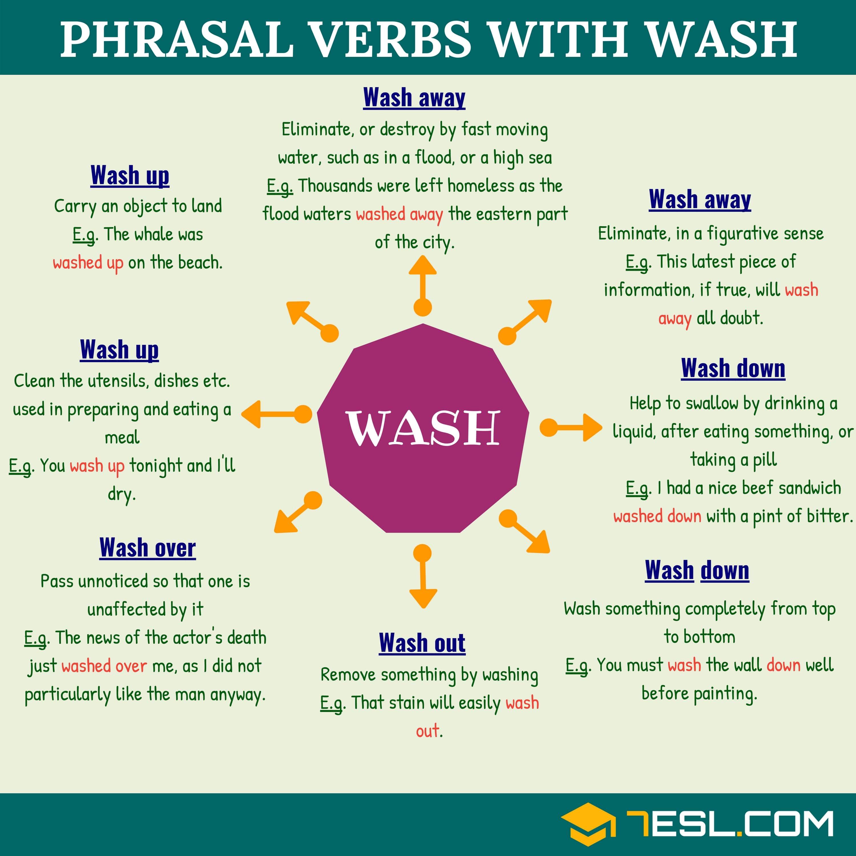 Phrasal Verbs with WASH