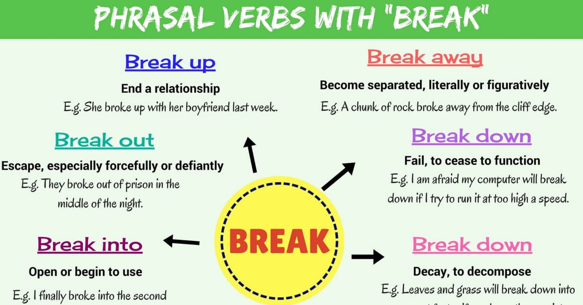 Phrasal Verbs with BREAK: Break up, Break down, Break into, Break out... 1
