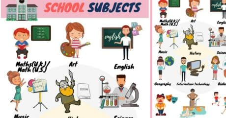 School Subjects: List of Subjects in School with Pictures