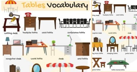 Tables Vocabulary in English | Names of Tables 74