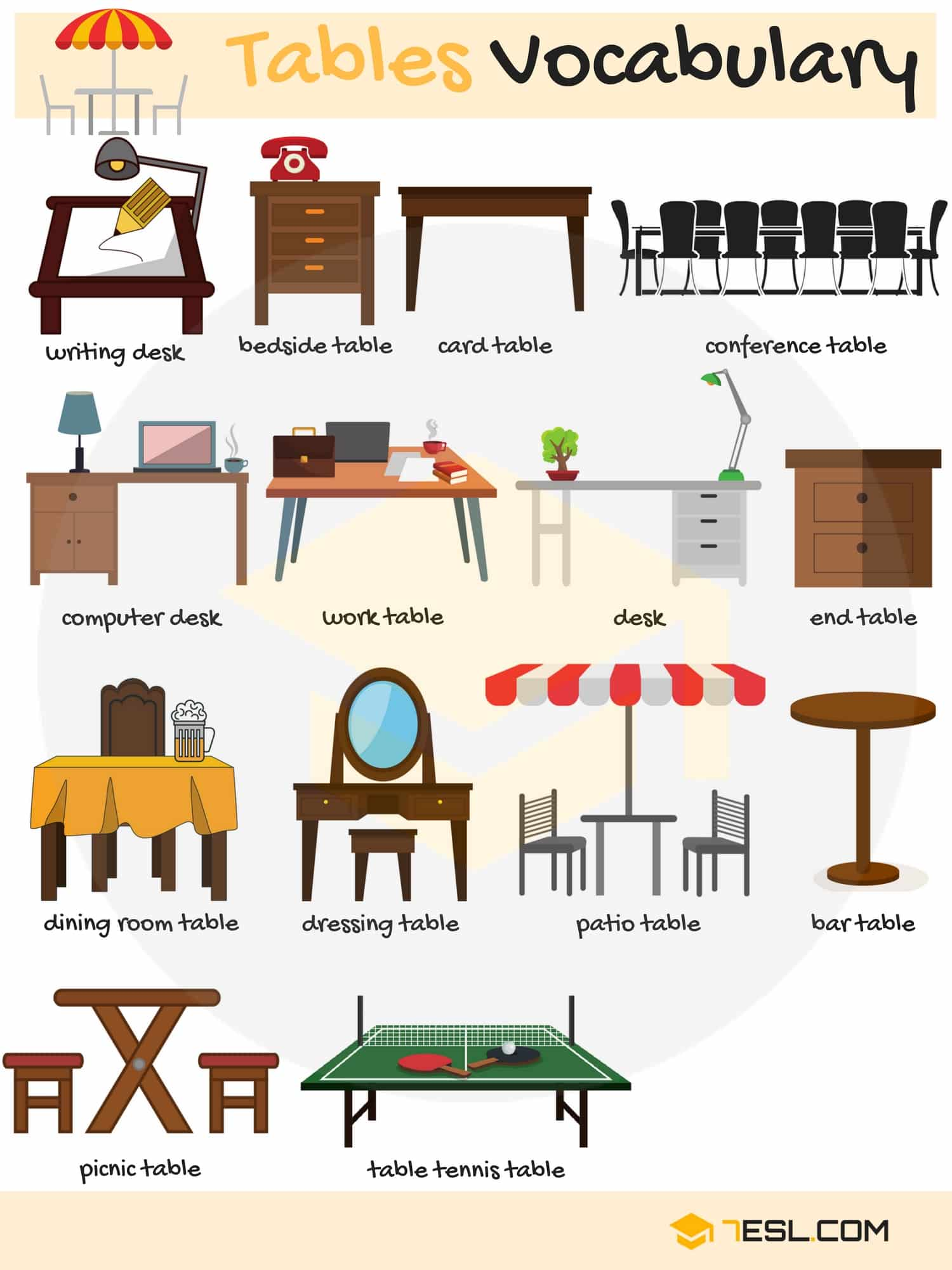 Tables Vocabulary in English | Image