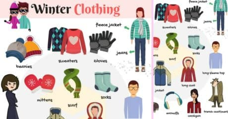 Winter Clothes and Accessories Vocabulary in English 159