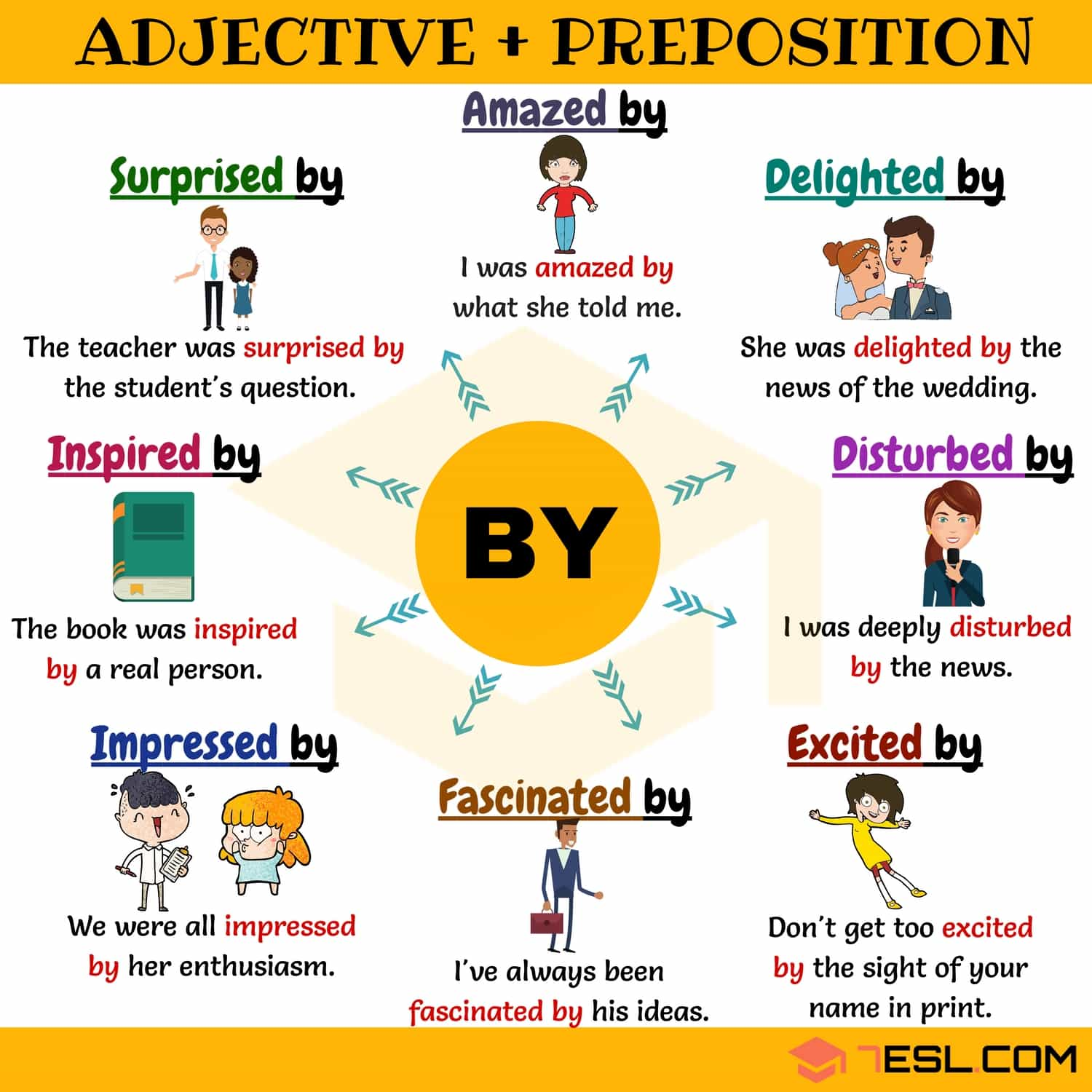 collocations with by