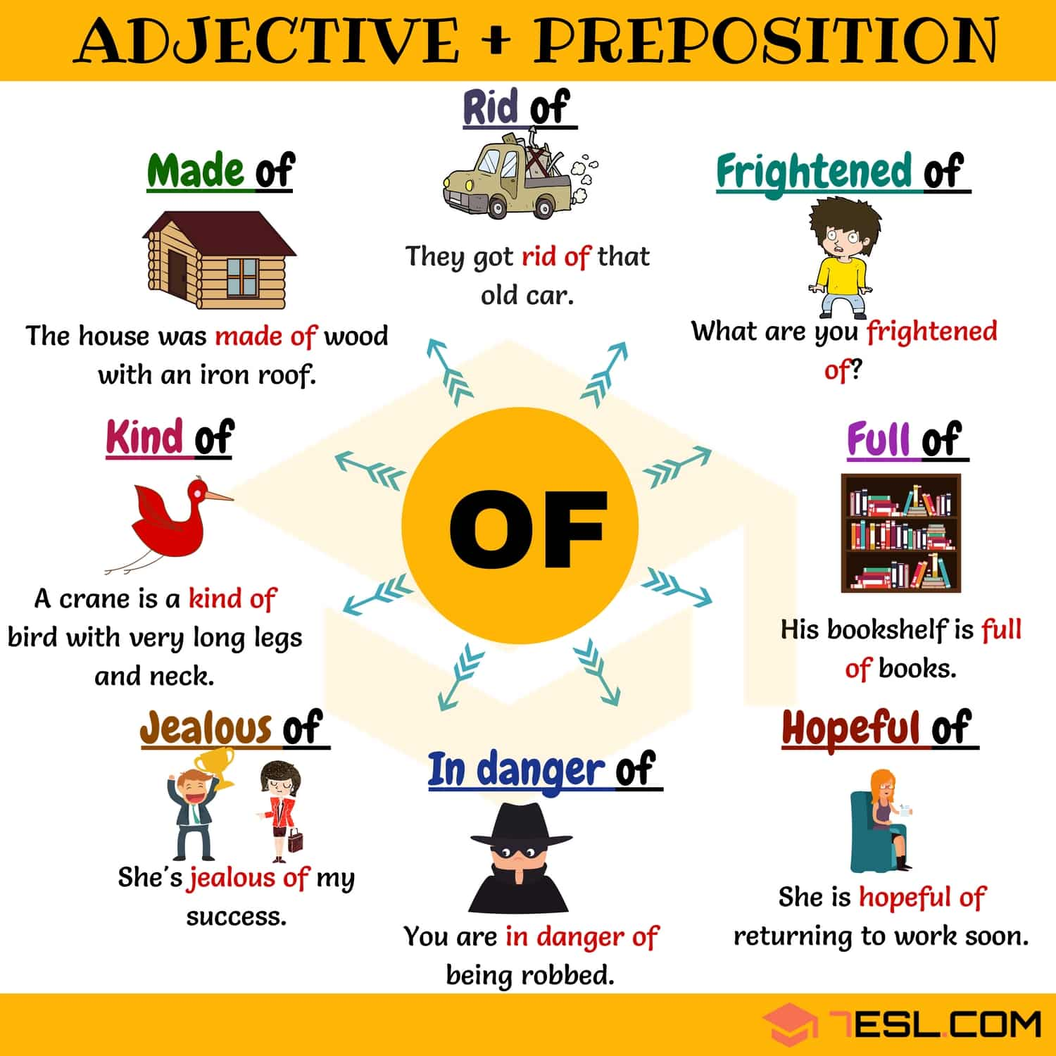 Collocations with OF