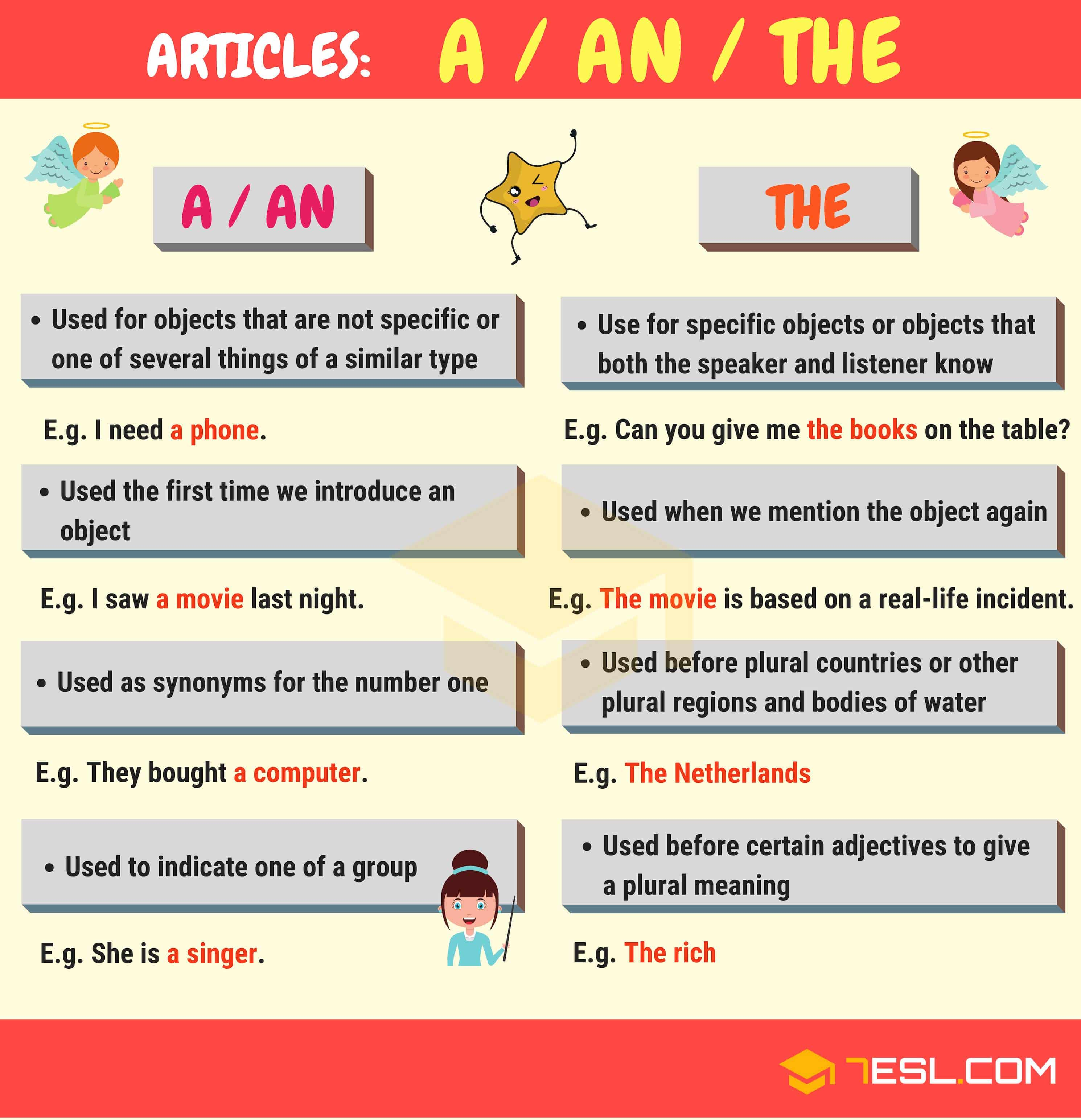 English Articles | A Complete Grammar Guide