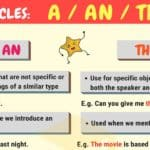 Articles in Grammar: Useful Rules, List & Examples
