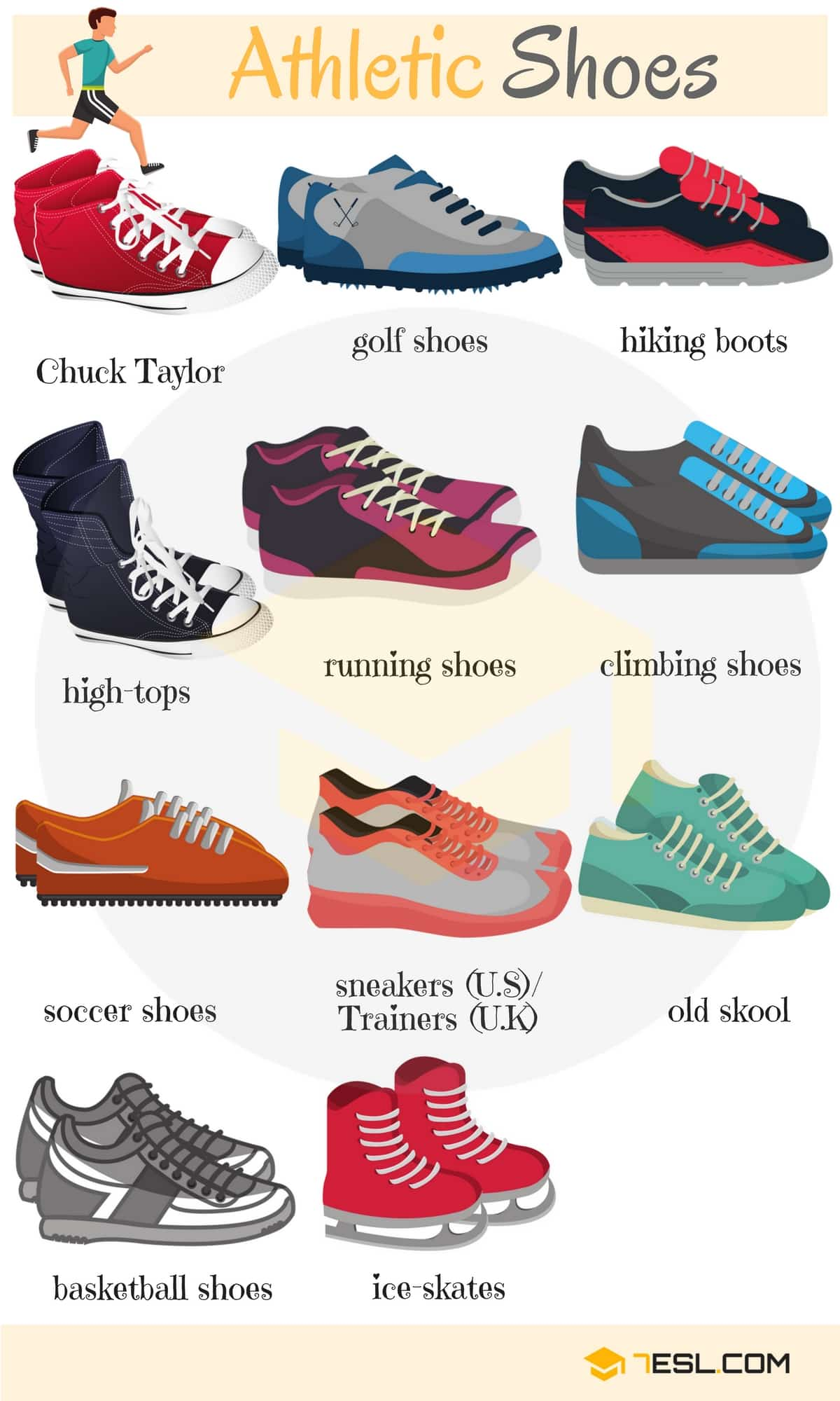 Different Types of Shoes in English | List of Shoes with Pictures