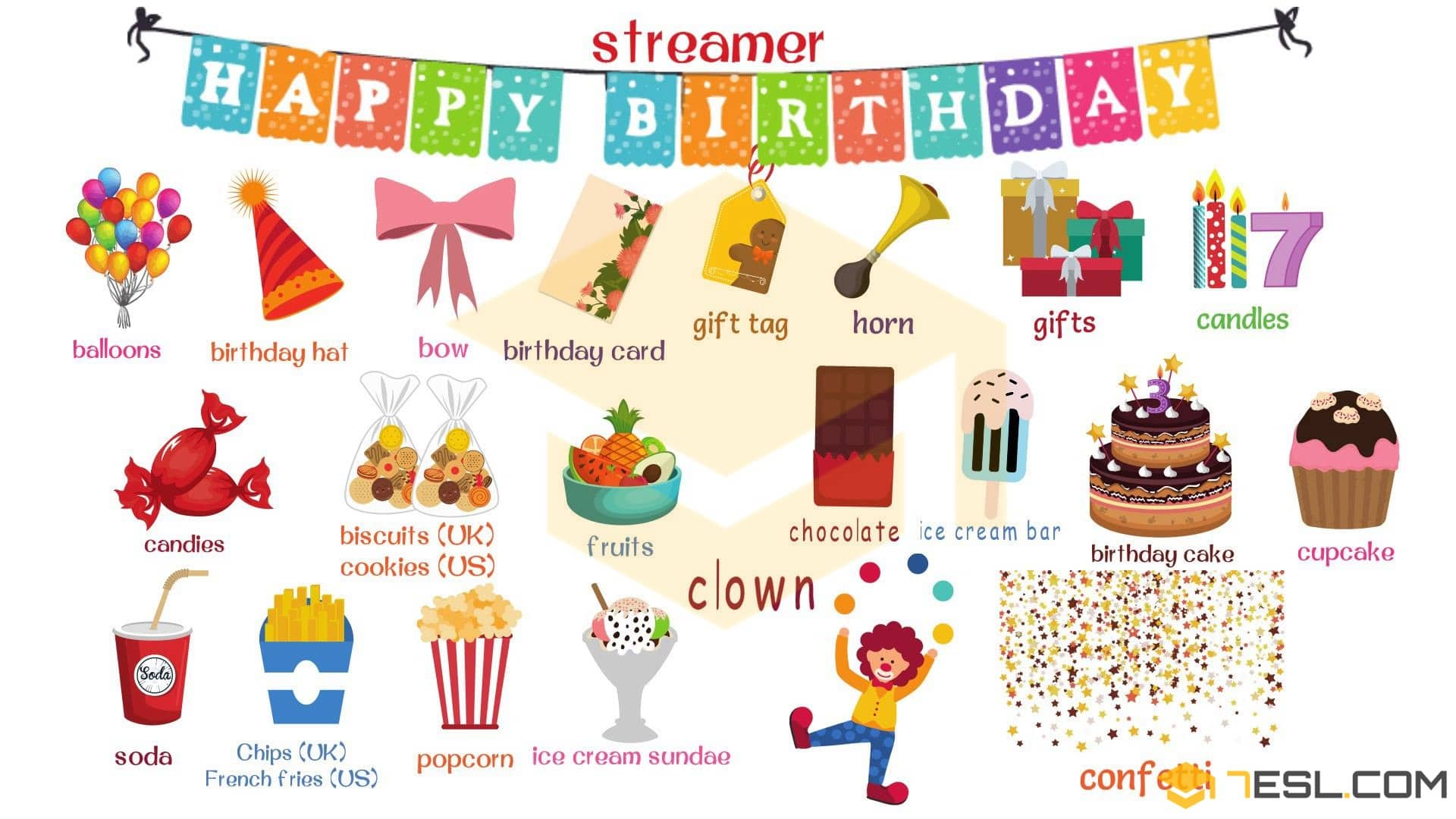 Useful Birthday Words in English | Happy Birthday!