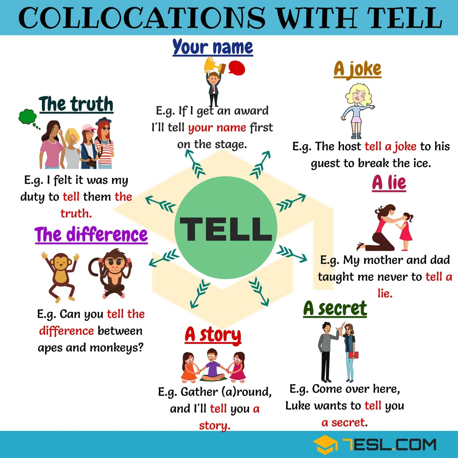 Collocations with TELL