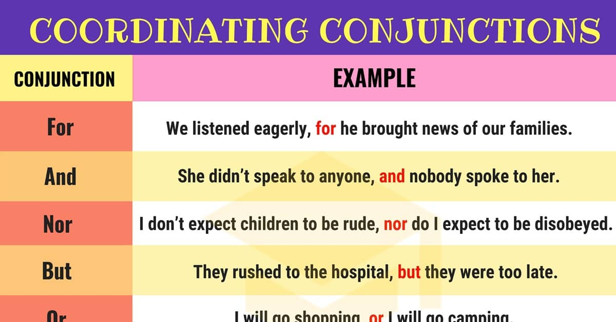List of Coordinating Conjunctions in English | FANBOYS 1