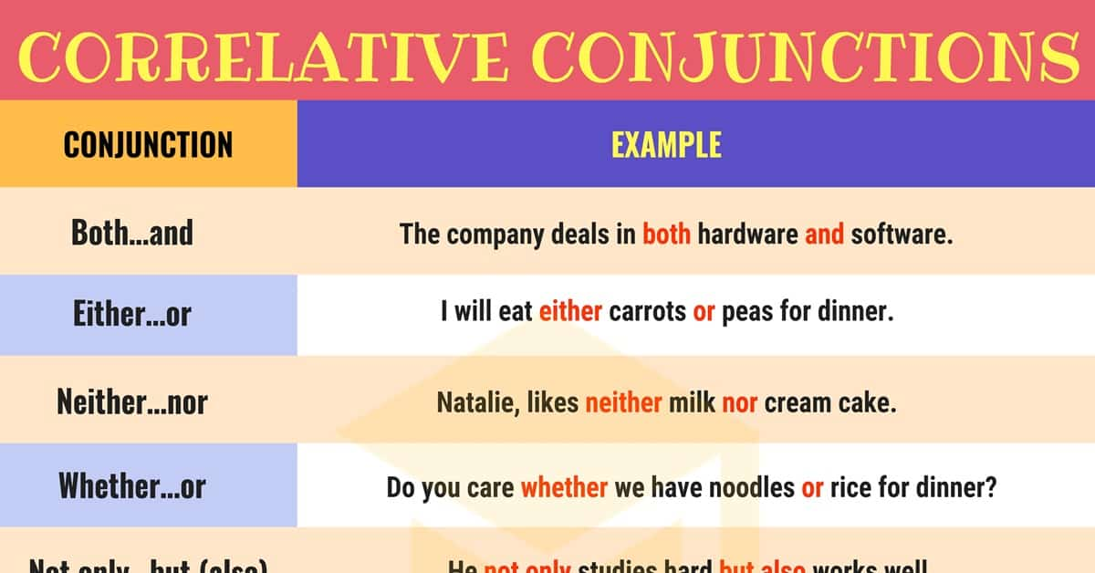 Correlative Conjunctions | Either/Or, Rather/Than, Both/And 1