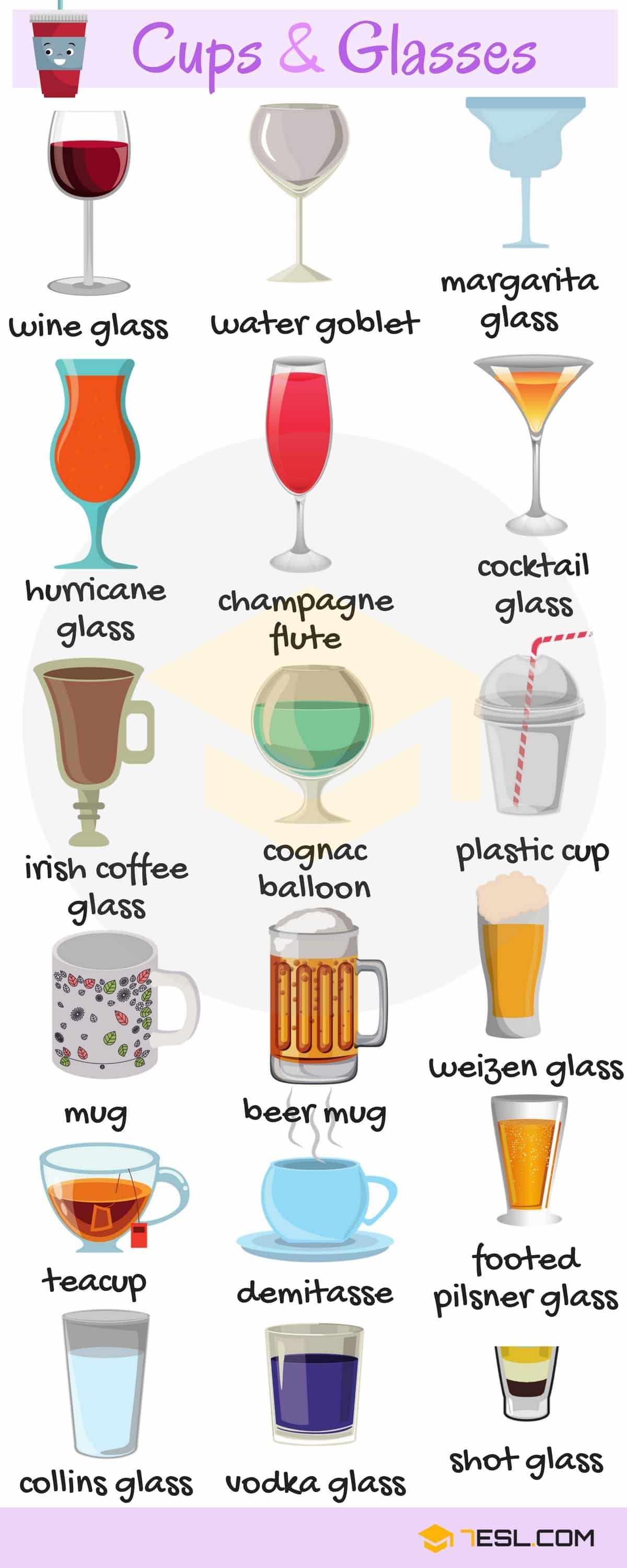 Cups and Glasses in English | Image