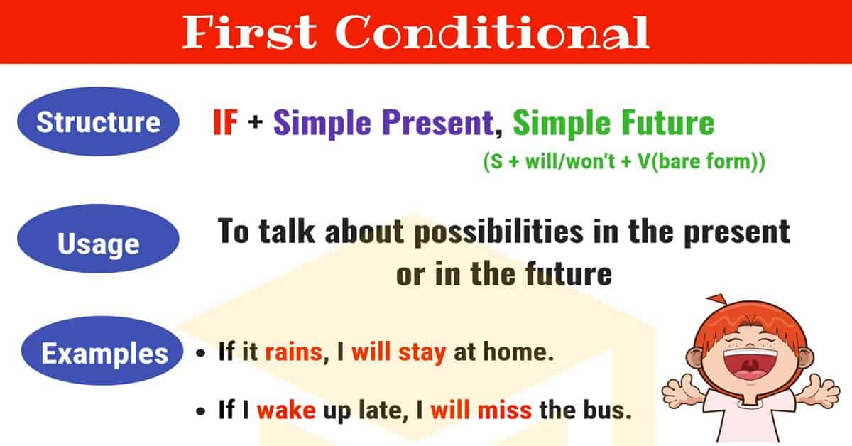 First Conditional: Conditional Sentences Type 1 Rules & Examples 1
