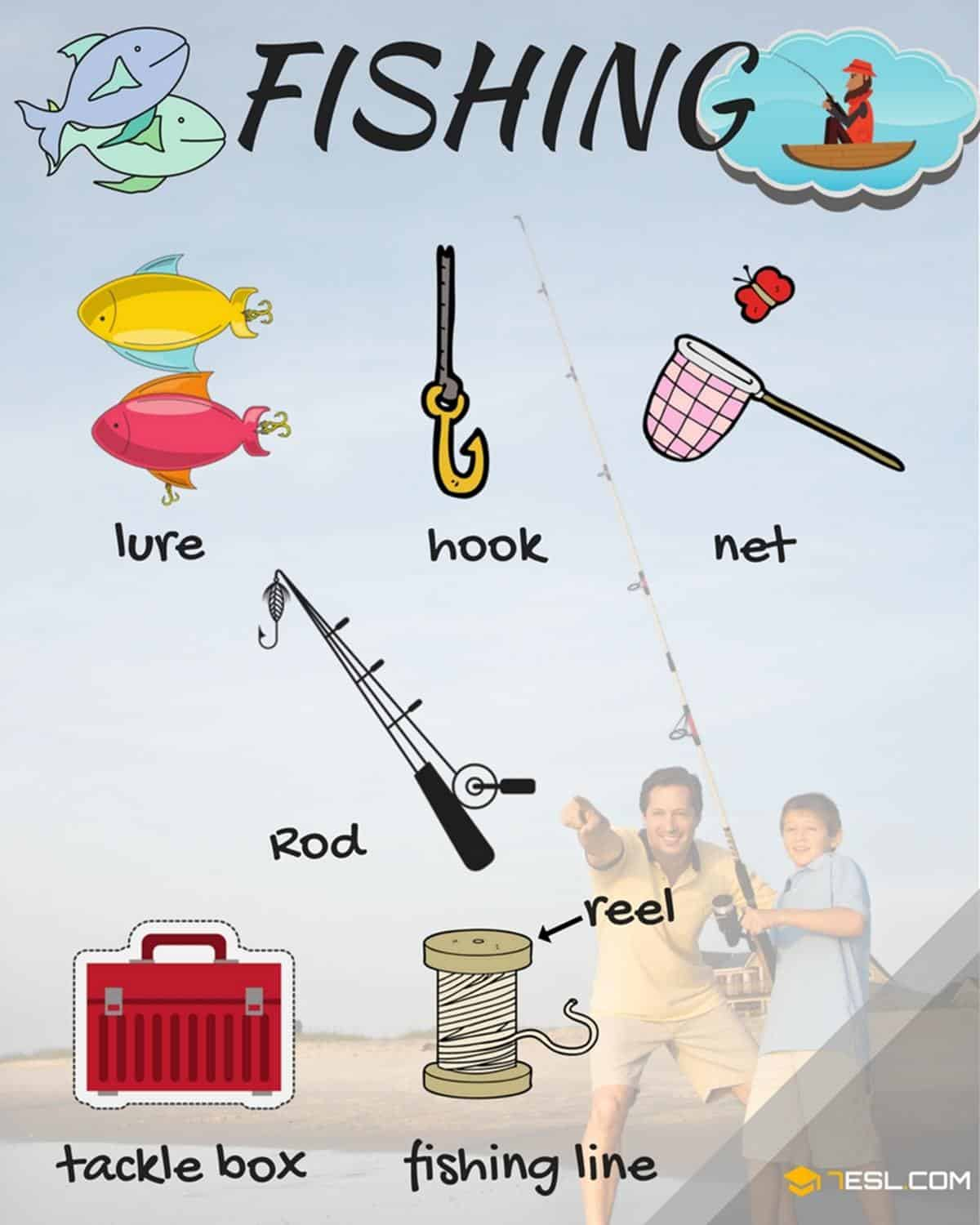 Fishing Vocabulary in English | Talking about Fishing