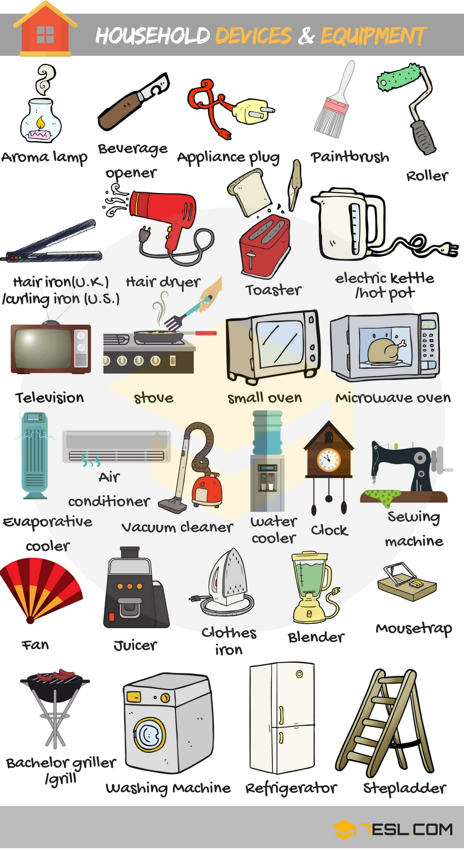Household Devices and Equipment Vocabulary | Picture