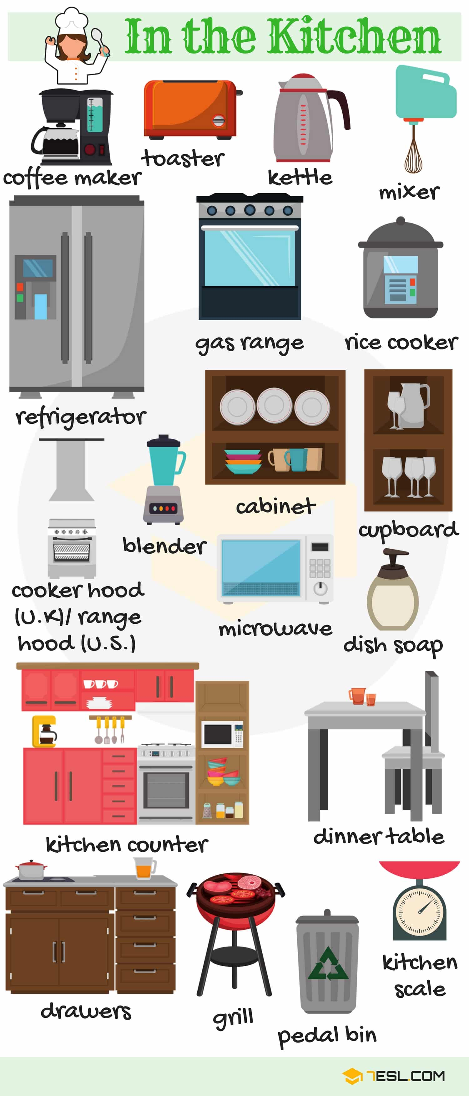 Things in the Kitchen | Kitchen Vocabulary with Pictures