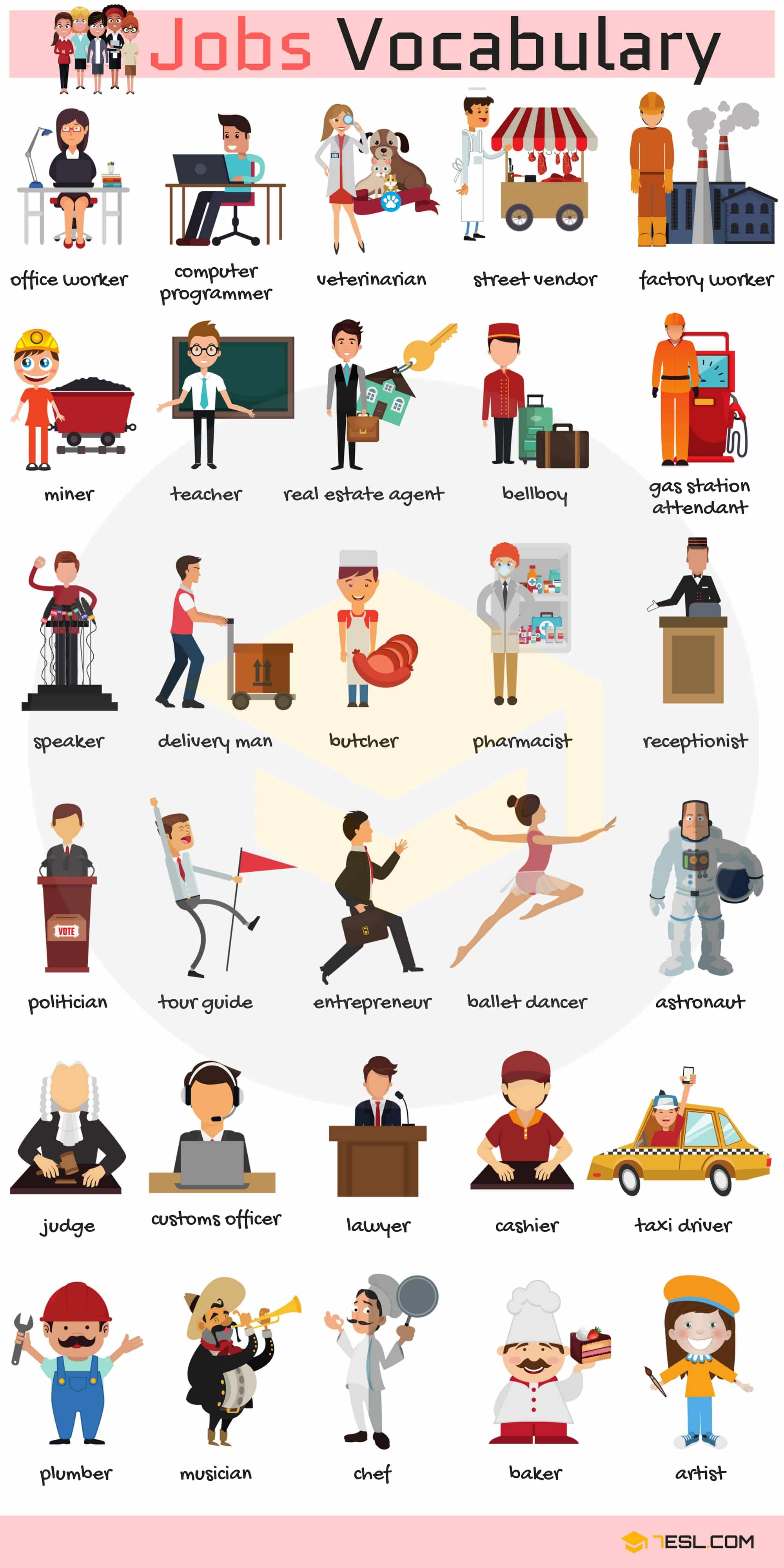 Jobs Vocabulary in English List of Professions