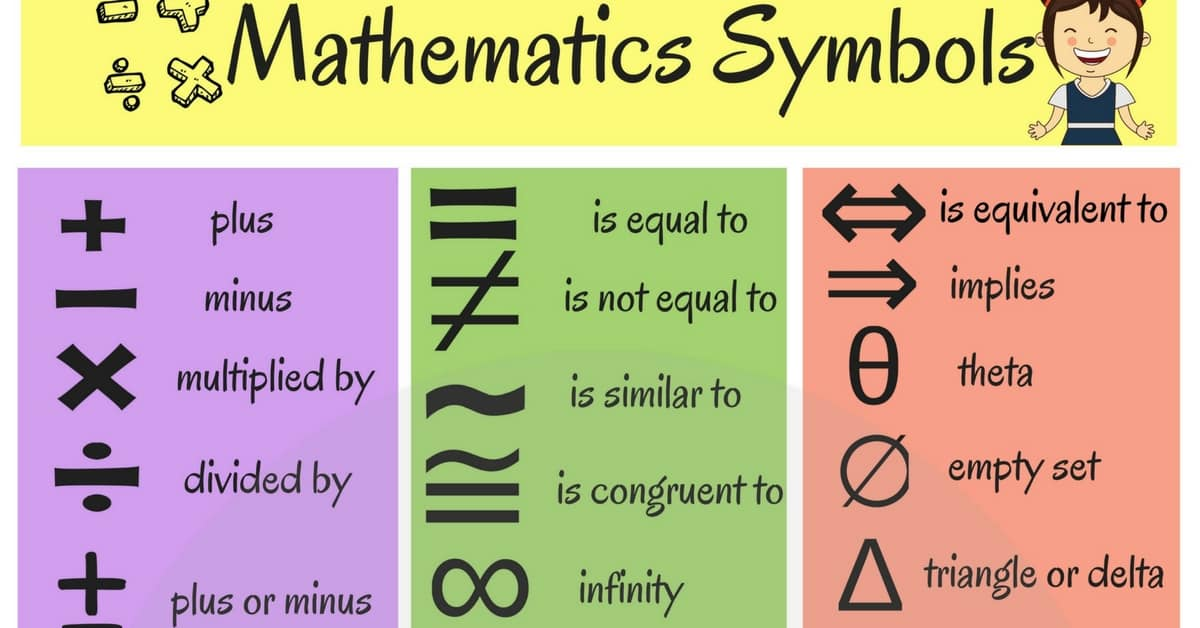 List Of Mathematical Symbols Mathematics Symbols In English 7 E S L