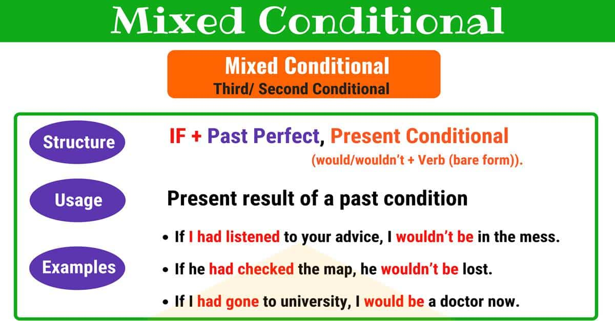 Mixed Conditional English Conditionals English Grammar 7 E S L