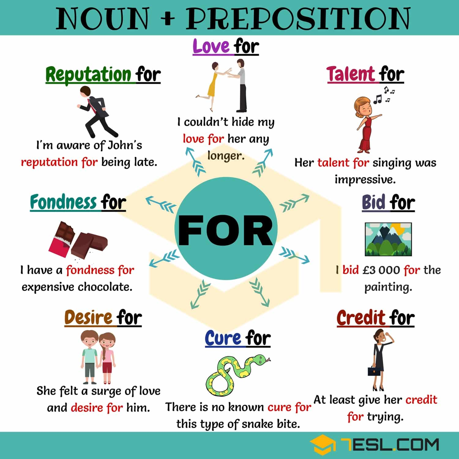 collocations with for