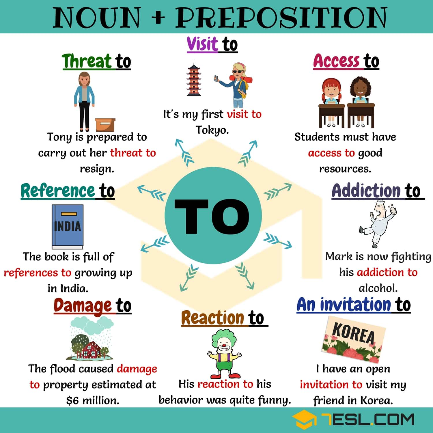 Nouns prepositions 25 common collocations with to 7 e s l nouns prepositions 25 common collocations with to stopboris Choice Image
