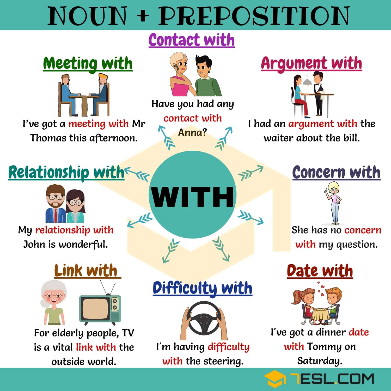 collocations with with