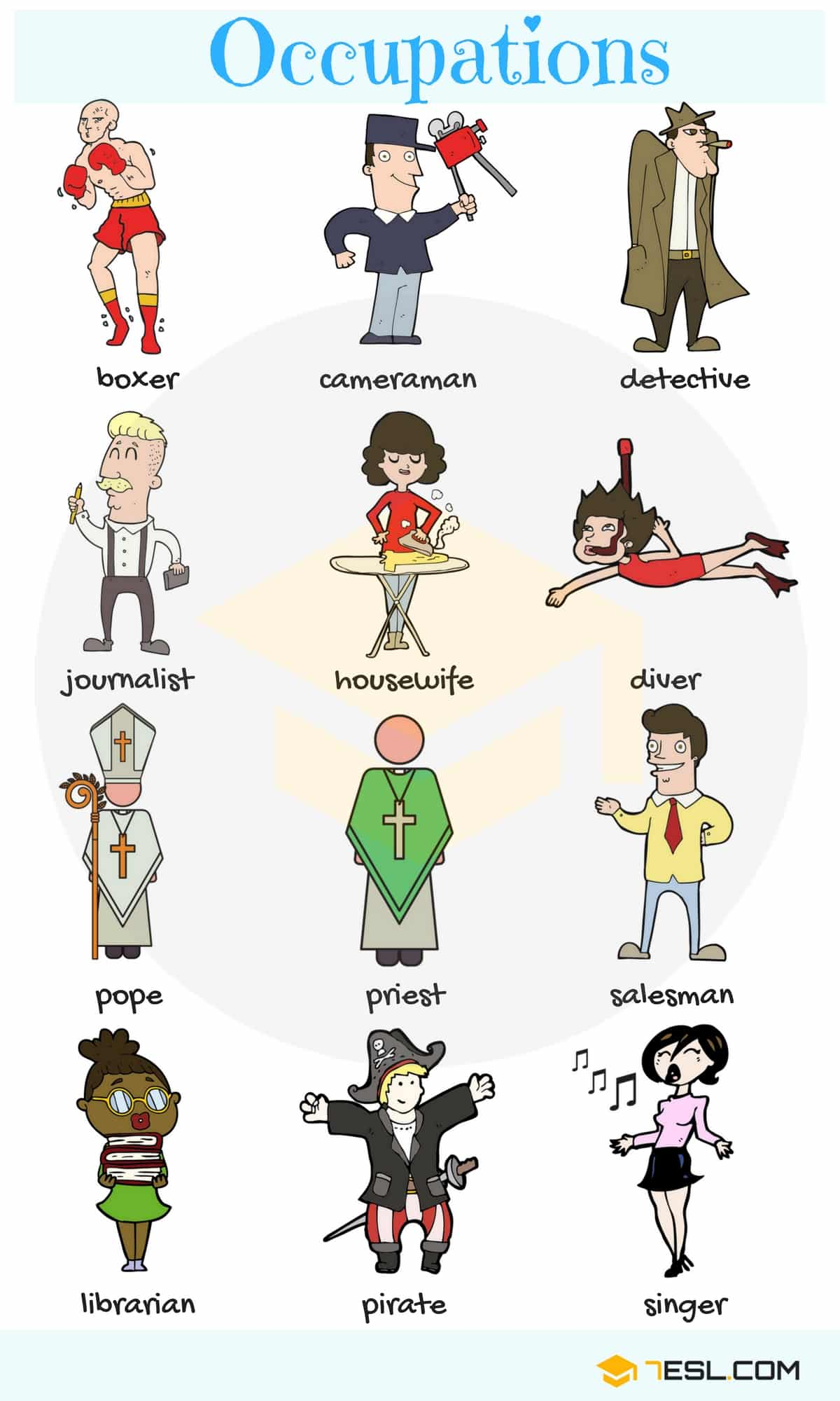 List of Jobs and Occupations | Types of Jobs with Pictures