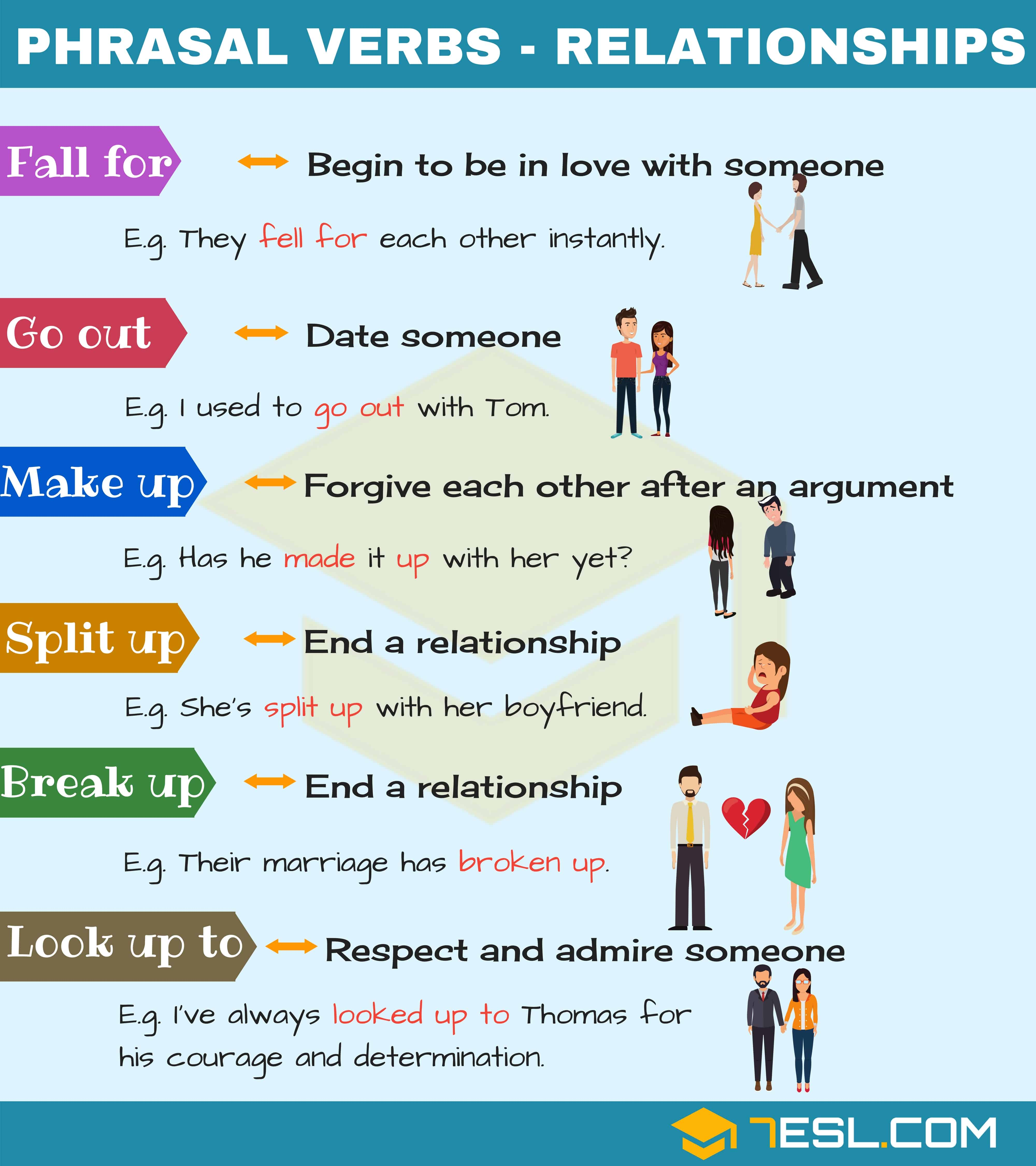 Phrasal Verbs about Relationships