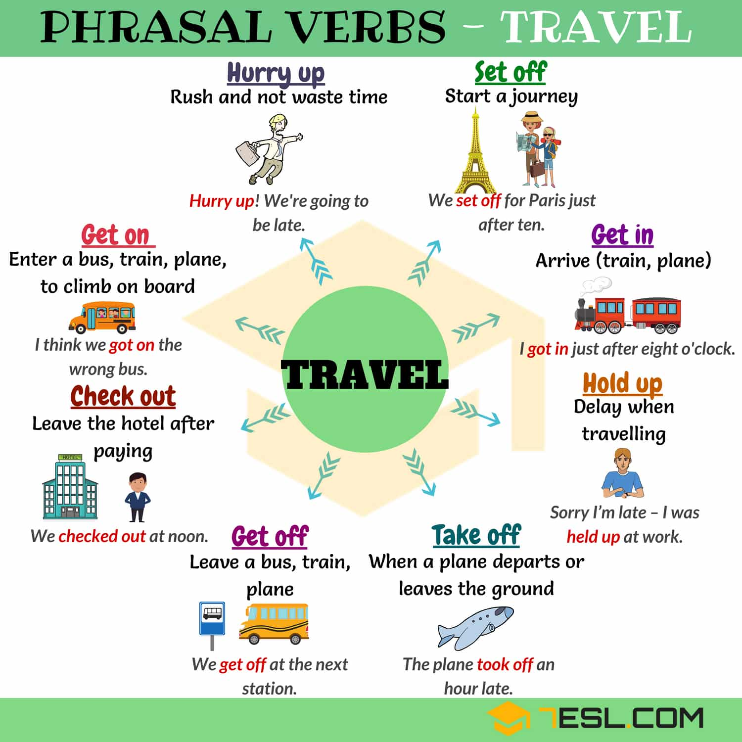 phrasal verbs for Travel