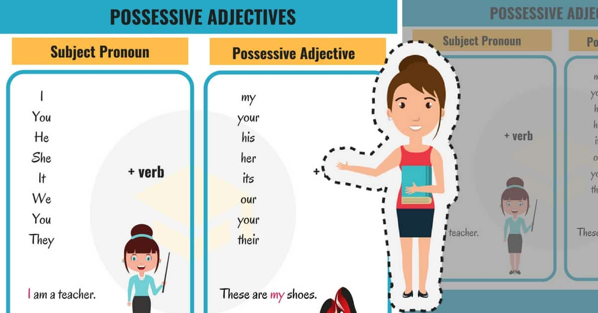 Possessive Adjectives & Subject Pronouns in English 1