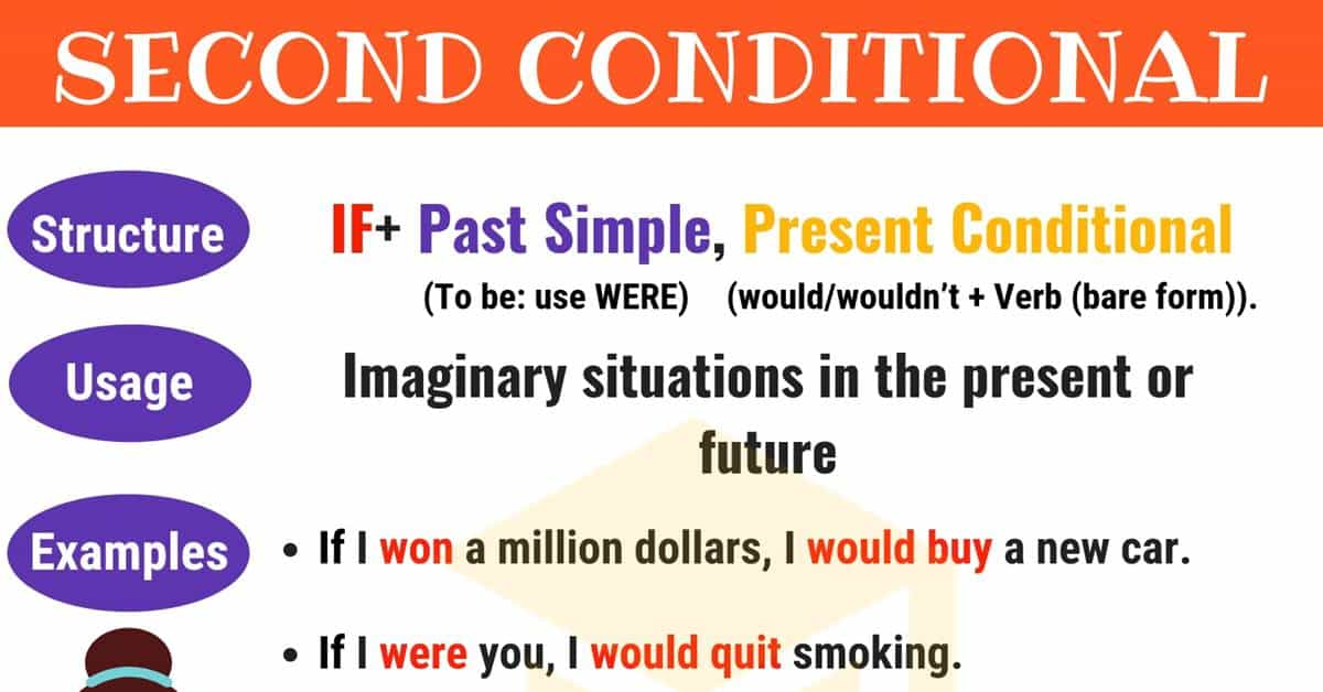 Second Conditional: Conditional Sentences Type 2 Usage & Examples 1