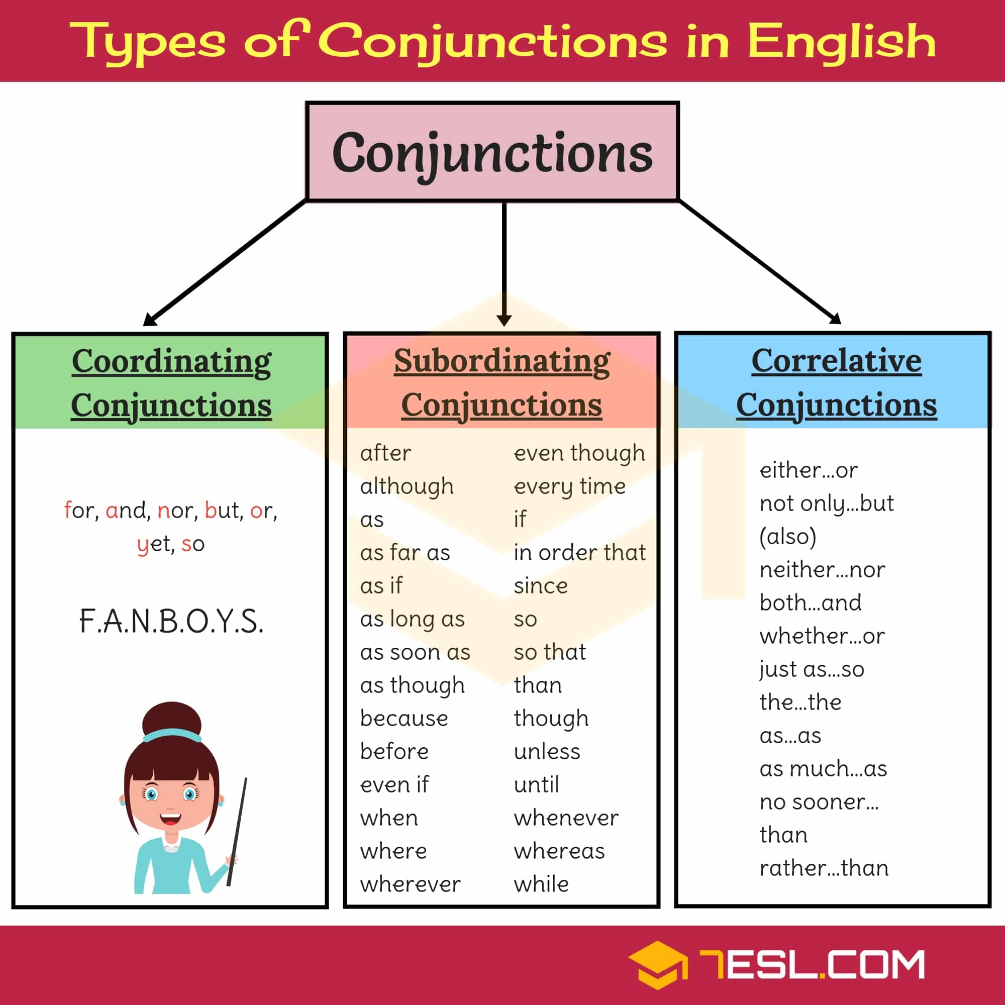 English Conjunctions!!! Learn useful list of conjunctions in English with different types and example sentences.