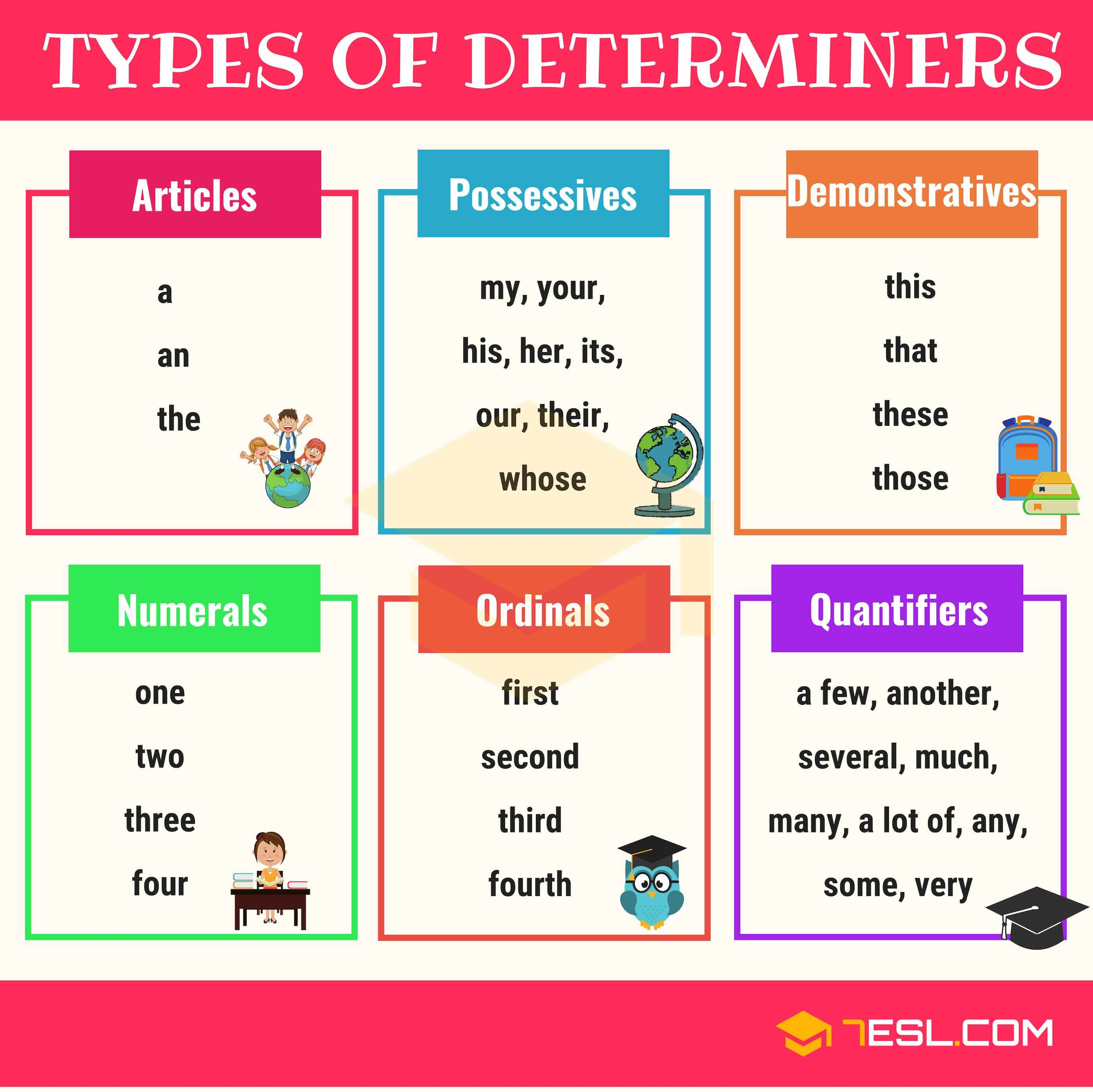 Determiners - Types of Determiners