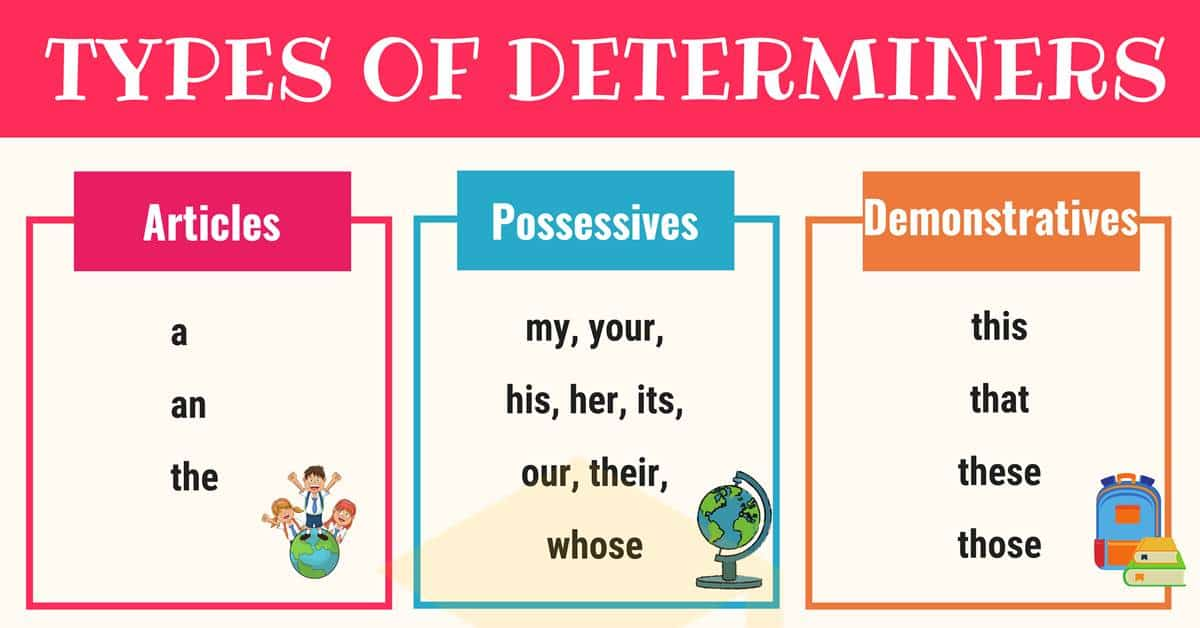 Determiners: Definition, Types, List & Examples 1